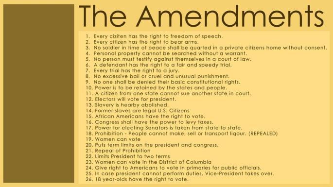 1 - 10 Amendments - Bill of Rights